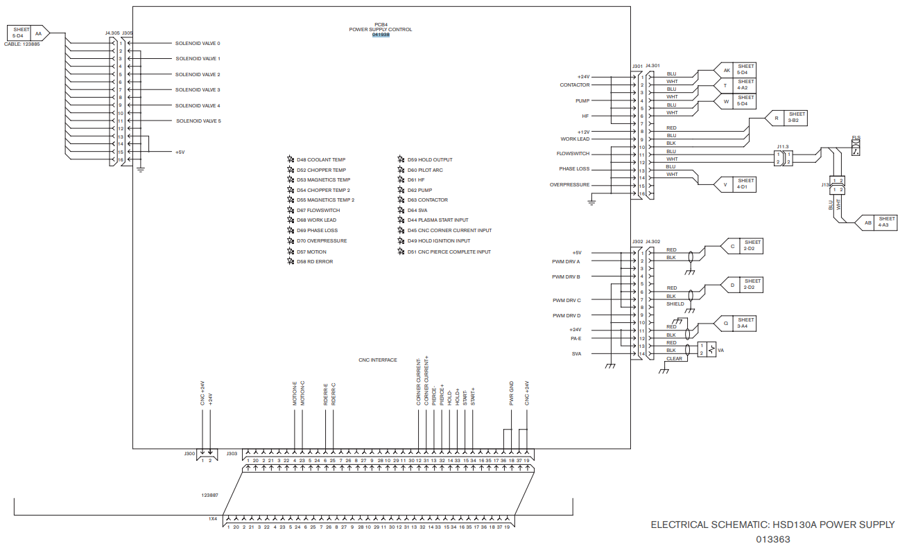 схематичное изображение ввода вывода платы