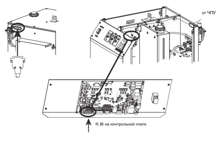 Прокладка кабелей ЧПУ и подключение к контрольной плате